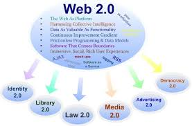 44-What Are Web 2.0 Designs